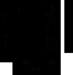 103. sērija - istaba ar lodžijas durvi